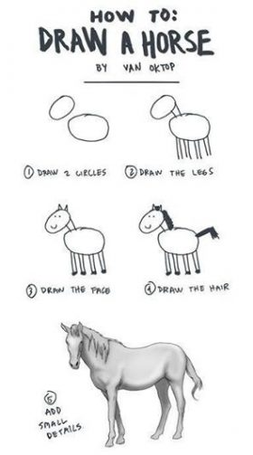 Draw a horse…
