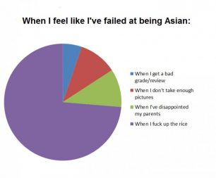 As an Asian I can relate…